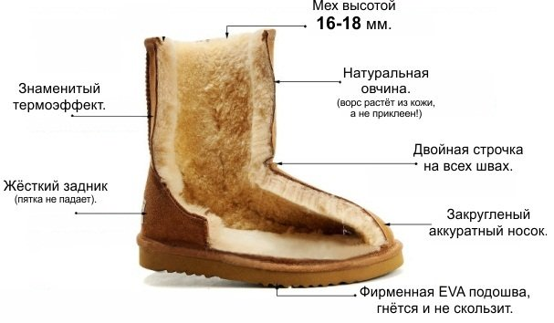http://shoesbrend.ru/images/upload/ugg_discount.jpg